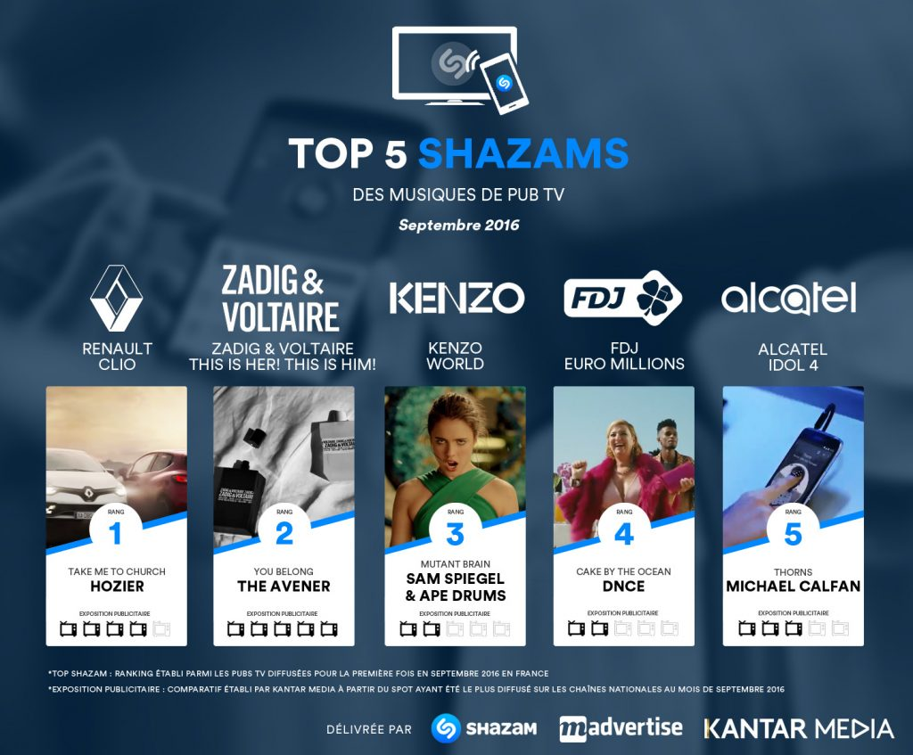top5_shazam_pubtv_sept2016