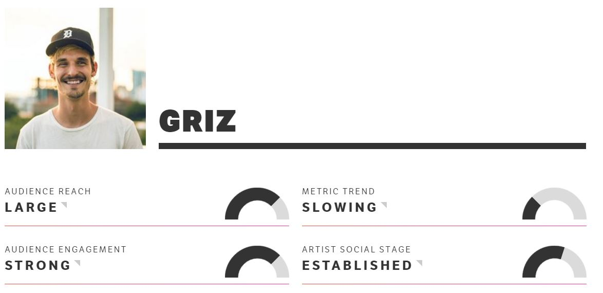 griz-next-big-sound